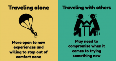 Image of 8 reasons why you should travel alone more often